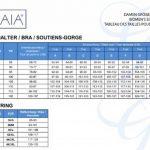 soutien gorge 110 b TOP 3 image 2 produit